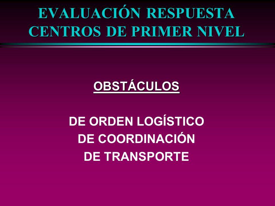 EVALUACIÓN RESPUESTA CENTROS DE PRIMER NIVEL OBSTÁCULOS DE ORDEN LOGÍSTICO DE COORDINACIÓN DE TRANSPORTE