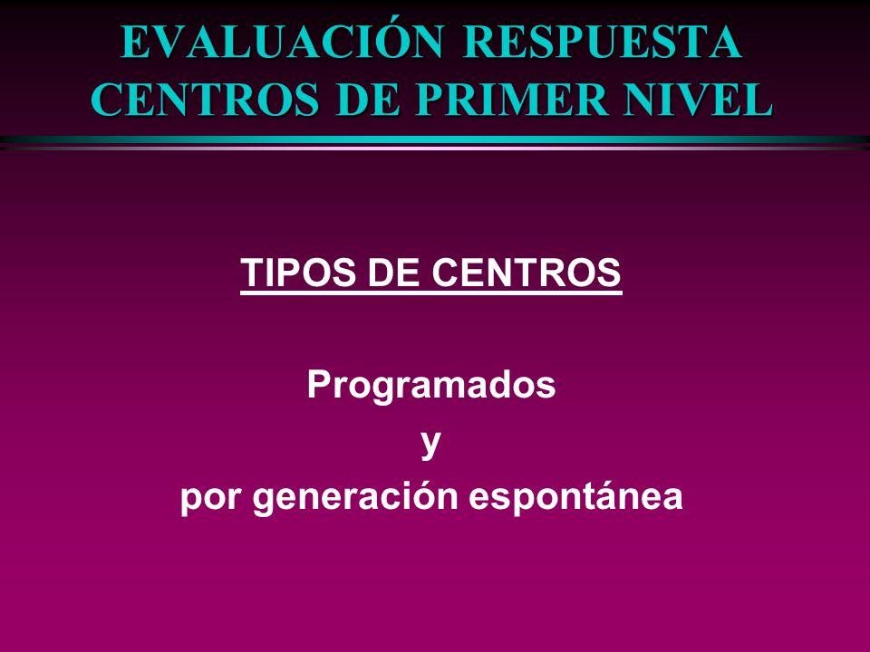 EVALUACIÓN RESPUESTA CENTROS DE PRIMER NIVEL TIPOS DE CENTROS Programados y por generación espontánea