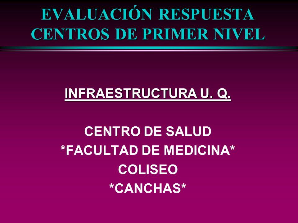 EVALUACIÓN RESPUESTA CENTROS DE PRIMER NIVEL INFRAESTRUCTURA U.