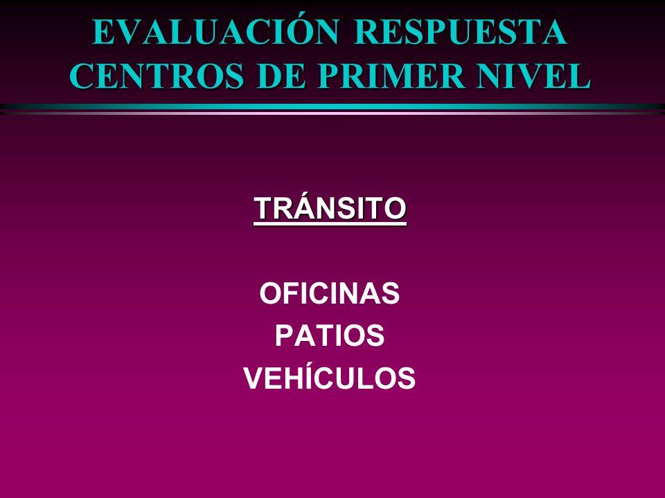 EVALUACIÓN RESPUESTA CENTROS DE PRIMER NIVEL TRÁNSITO OFICINAS PATIOS VEHÍCULOS