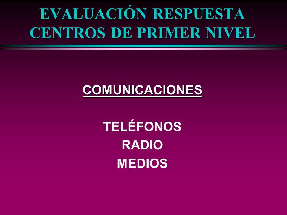 EVALUACIÓN RESPUESTA CENTROS DE PRIMER NIVEL COMUNICACIONES TELÉFONOS RADIO MEDIOS