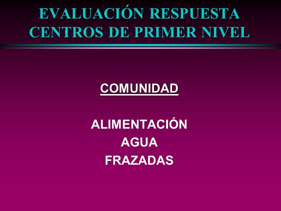 EVALUACIÓN RESPUESTA CENTROS DE PRIMER NIVEL COMUNIDAD ALIMENTACIÓN AGUA FRAZADAS