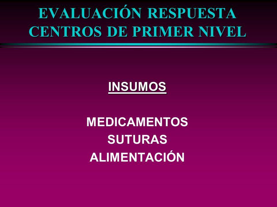 EVALUACIÓN RESPUESTA CENTROS DE PRIMER NIVEL INSUMOS MEDICAMENTOS SUTURAS ALIMENTACIÓN