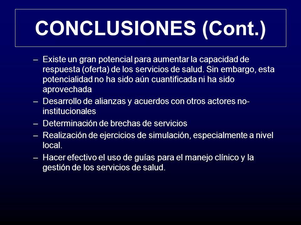 CONCLUSIONES (Cont.) –Existe un gran potencial para aumentar la capacidad de respuesta (oferta) de los servicios de salud. Sin embargo, esta potencial
