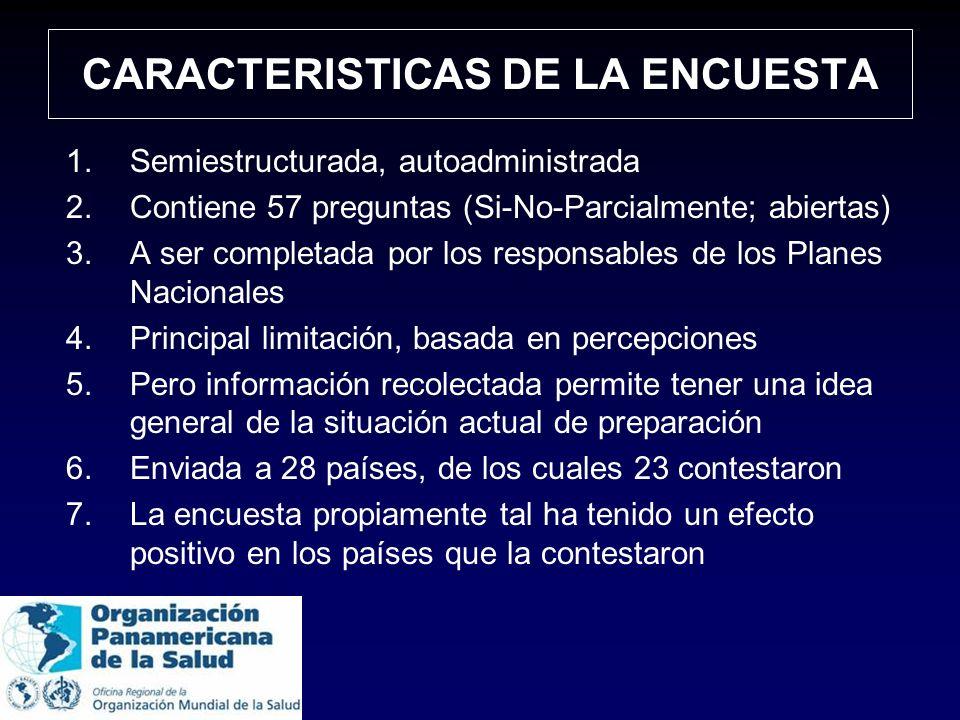 CARACTERISTICAS DE LA ENCUESTA 1.Semiestructurada, autoadministrada 2.Contiene 57 preguntas (Si-No-Parcialmente; abiertas) 3.A ser completada por los