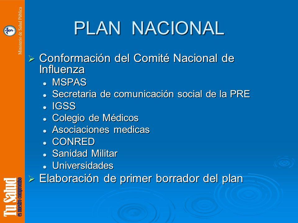 PLAN NACIONAL Conformación del Comité Nacional de Influenza Conformación del Comité Nacional de Influenza MSPAS MSPAS Secretaria de comunicación socia
