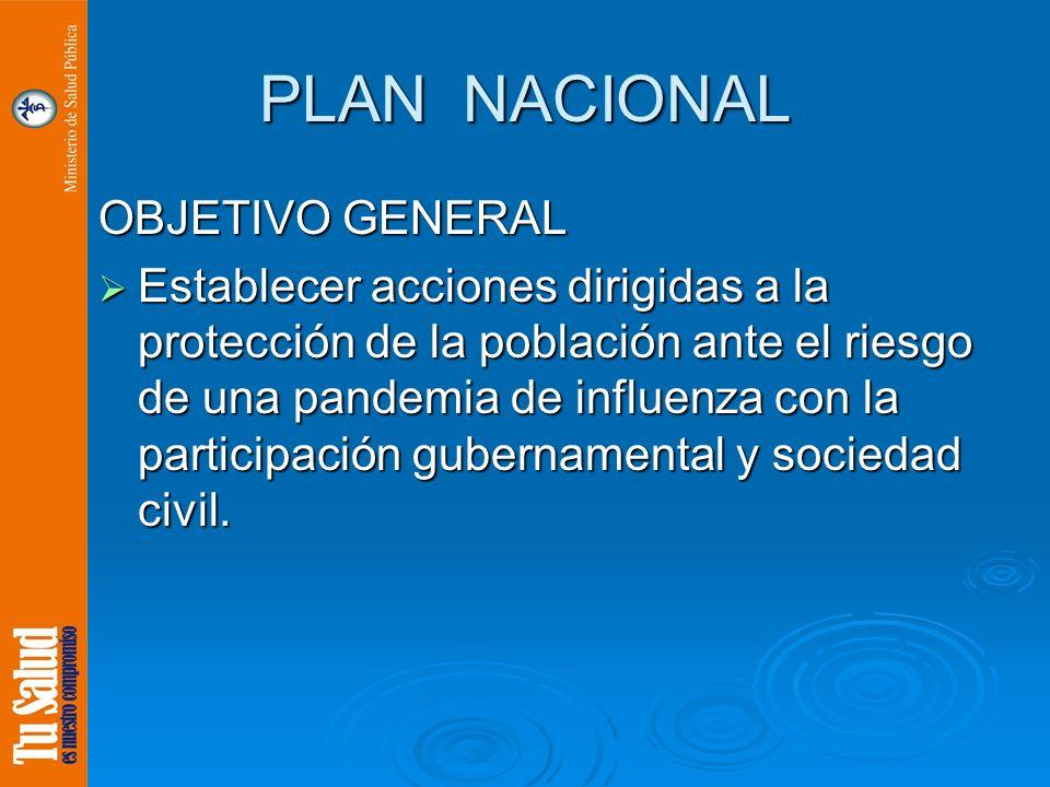 PLAN NACIONAL OBJETIVO GENERAL Establecer acciones dirigidas a la protección de la población ante el riesgo de una pandemia de influenza con la partic
