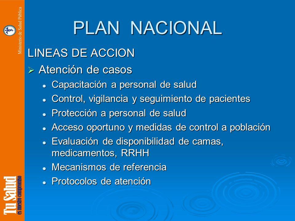 PLAN NACIONAL LINEAS DE ACCION Atención de casos Atención de casos Capacitación a personal de salud Capacitación a personal de salud Control, vigilanc