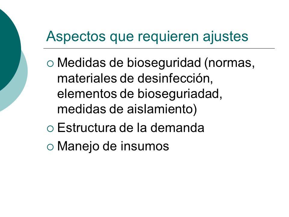 Aspectos que requieren ajustes Medidas de bioseguridad (normas, materiales de desinfección, elementos de bioseguriadad, medidas de aislamiento) Estructura de la demanda Manejo de insumos