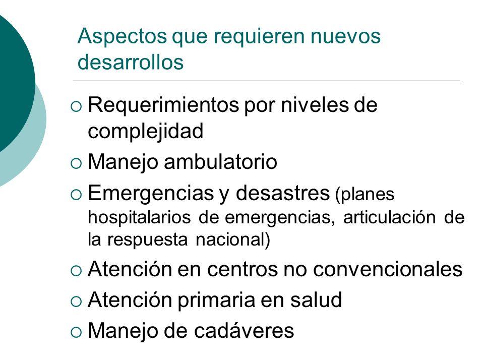 Aspectos que requieren nuevos desarrollos Requerimientos por niveles de complejidad Manejo ambulatorio Emergencias y desastres (planes hospitalarios de emergencias, articulación de la respuesta nacional) Atención en centros no convencionales Atención primaria en salud Manejo de cadáveres