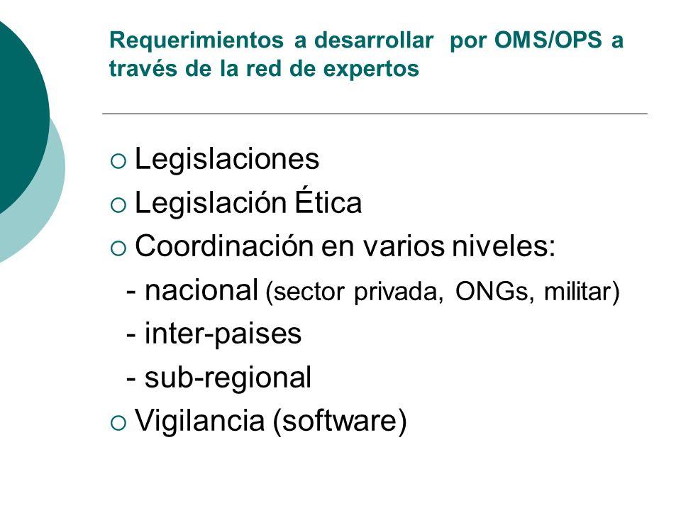 Requerimientos a desarrollar por OMS/OPS a través de la red de expertos Legislaciones Legislación Ética Coordinación en varios niveles: - nacional (sector privada, ONGs, militar) - inter-paises - sub-regional Vigilancia (software)