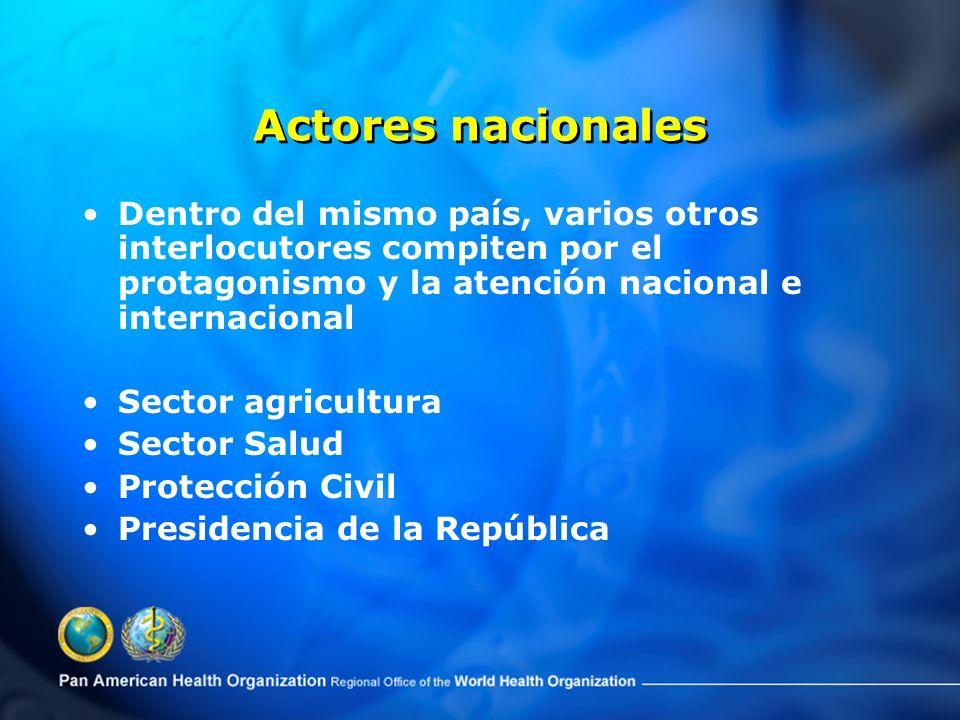 Actores nacionales Dentro del mismo país, varios otros interlocutores compiten por el protagonismo y la atención nacional e internacional Sector agricultura Sector Salud Protección Civil Presidencia de la República