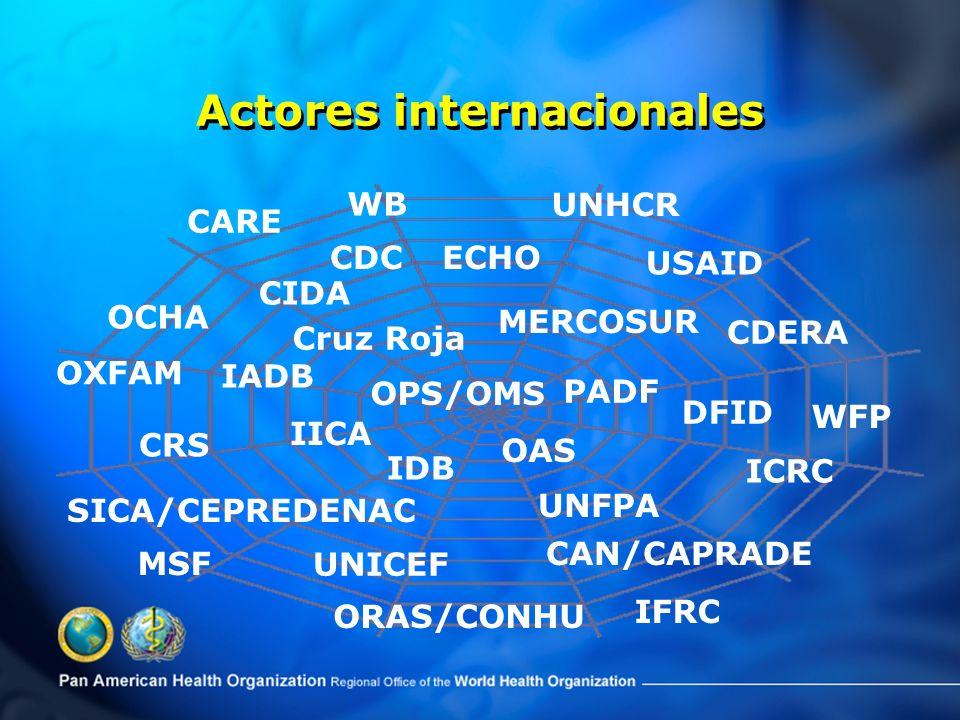 Actores internacionales OPS/OMS IFRC ICRC MSF OXFAM CARE CRS PADF MERCOSUR OCHA WFP UNHCR UNFPA UNICEF CDERA CAN/CAPRADE SICA/CEPREDENAC OAS CIDA USAID DFID ECHO ORAS/CONHU IDB IADB IICA WB Cruz Roja CDC
