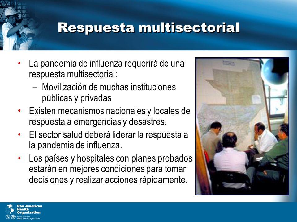 Respuesta multisectorial La pandemia de influenza requerirá de una respuesta multisectorial: –Movilización de muchas instituciones públicas y privadas Existen mecanismos nacionales y locales de respuesta a emergencias y desastres.