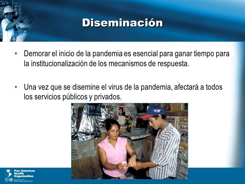Diseminación Demorar el inicio de la pandemia es esencial para ganar tiempo para la institucionalización de los mecanismos de respuesta.