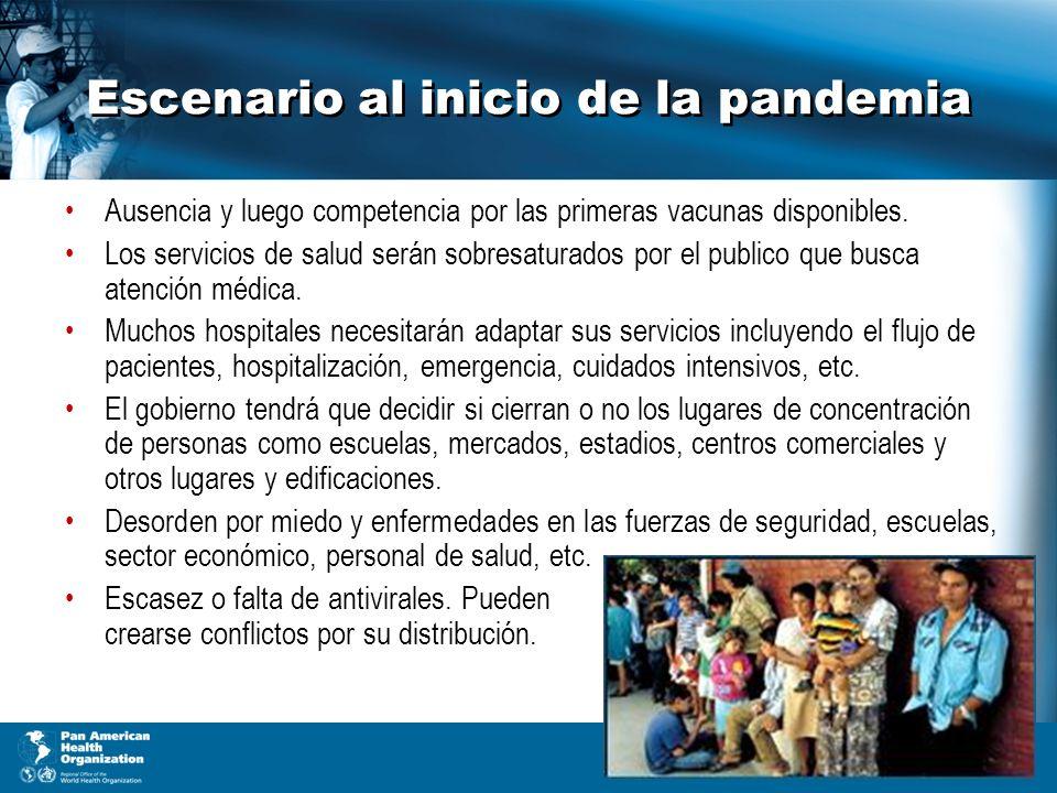 Escenario al inicio de la pandemia Ausencia y luego competencia por las primeras vacunas disponibles.