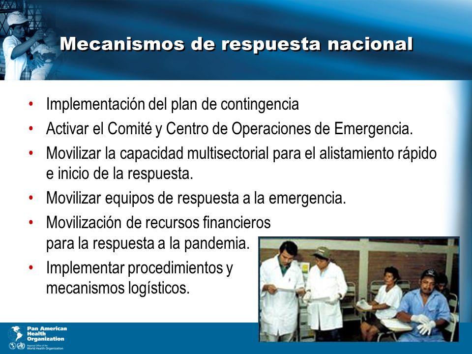 Mecanismos de respuesta nacional Implementación del plan de contingencia Activar el Comité y Centro de Operaciones de Emergencia.