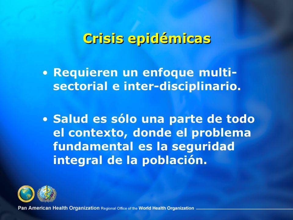 Crisis epidémicas Requieren un enfoque multi- sectorial e inter-disciplinario.