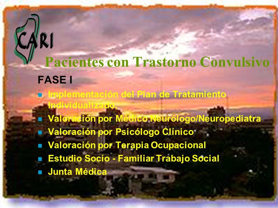 Pacientes con Trastorno Convulsivo FASE I n Implementación del Plan de Tratamiento Individualizado, n Valoración por Médico Neurólogo/Neuropediatra n