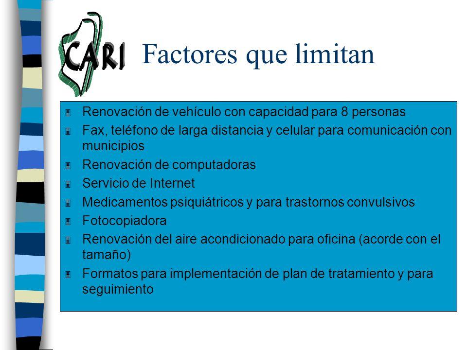 Factores que limitan 3 Renovación de vehículo con capacidad para 8 personas 3 Fax, teléfono de larga distancia y celular para comunicación con municip