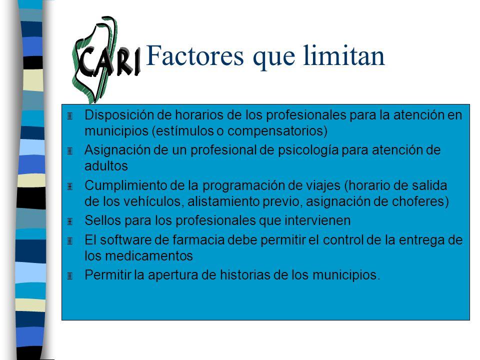 Factores que limitan 3 Disposición de horarios de los profesionales para la atención en municipios (estímulos o compensatorios) 3 Asignación de un pro