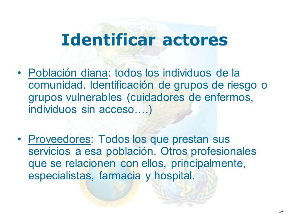 14 Identificar actores Población diana: todos los individuos de la comunidad.