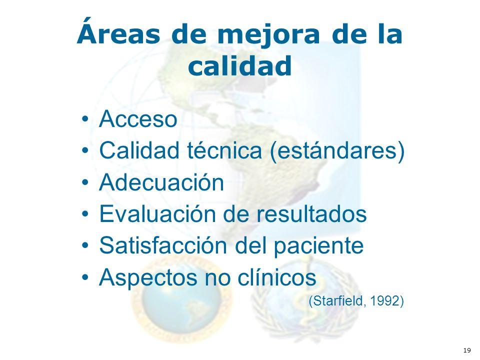19 Áreas de mejora de la calidad Acceso Calidad técnica (estándares) Adecuación Evaluación de resultados Satisfacción del paciente Aspectos no clínicos (Starfield, 1992)