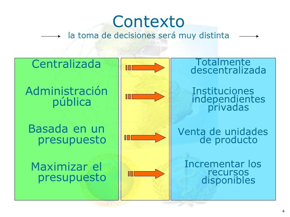 4 Contexto la toma de decisiones será muy distinta Centralizada Administración pública Basada en un presupuesto Maximizar el presupuesto Totalmente descentralizada Instituciones independientes privadas Venta de unidades de producto Incrementar los recursos disponibles