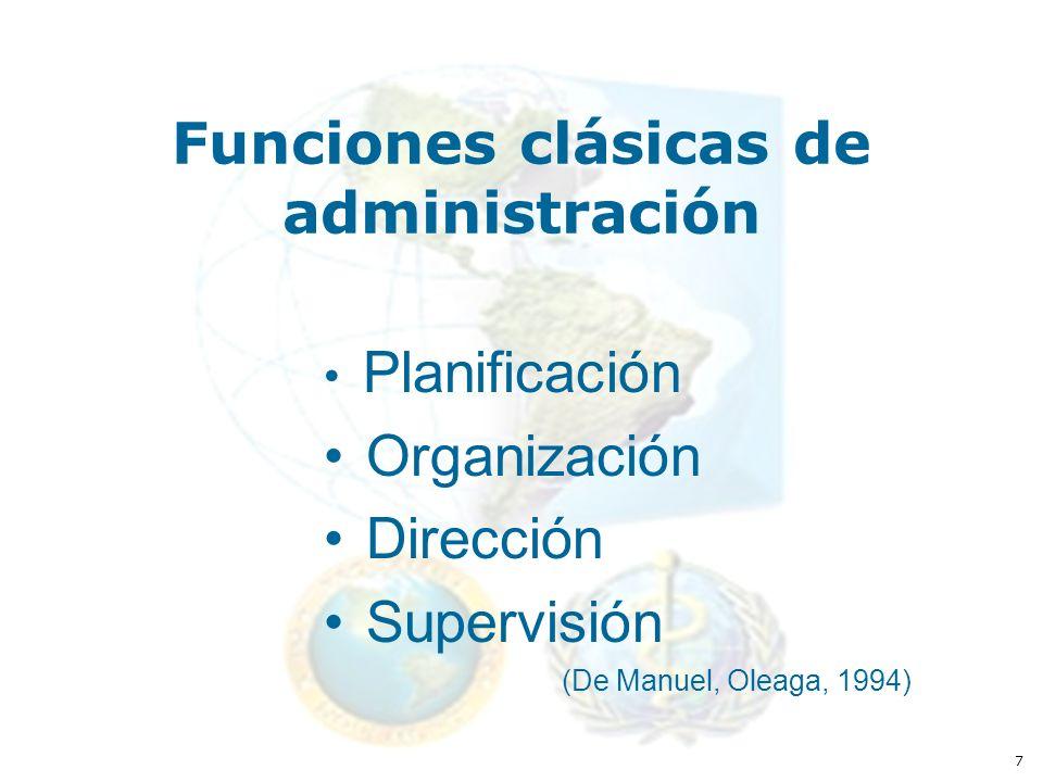 7 Funciones clásicas de administración Planificación Organización Dirección Supervisión (De Manuel, Oleaga, 1994)