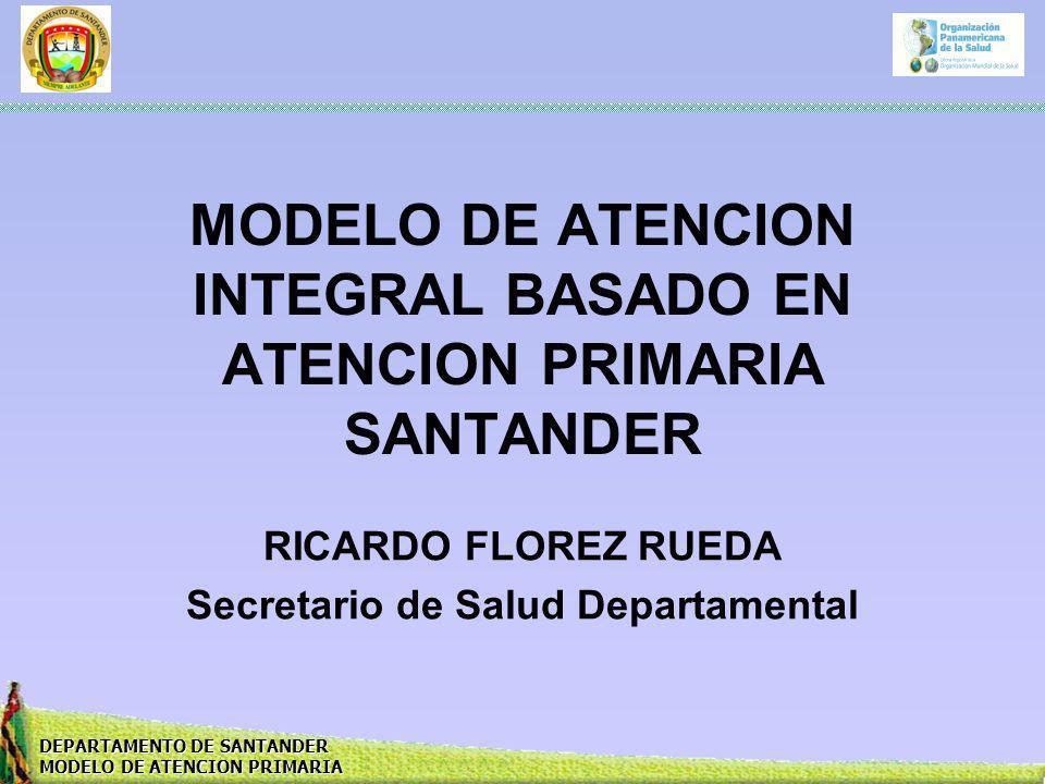 DEPARTAMENTO DE SANTANDER MODELO DE ATENCION PRIMARIA ANTECEDENTES PARTICULARES Trabajo independiente en cada subdirección a nivel departamental.