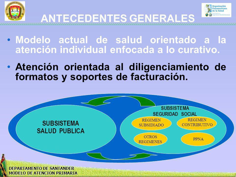 ANTECEDENTES GENERALES Modelo actual de salud orientado a la atención individual enfocada a lo curativo. Atención orientada al diligenciamiento de for