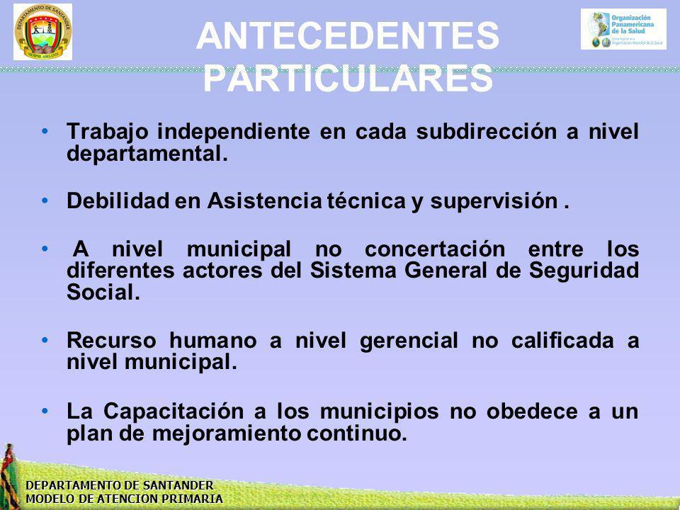 DEPARTAMENTO DE SANTANDER MODELO DE ATENCION PRIMARIA ANTECEDENTES PARTICULARES Trabajo independiente en cada subdirección a nivel departamental. Debi
