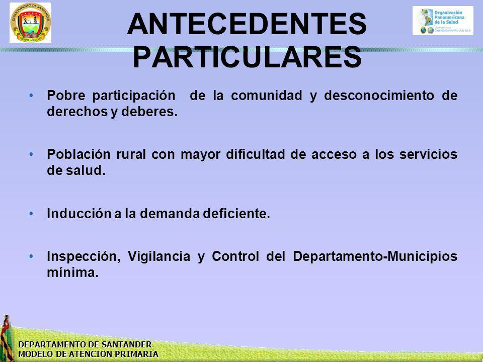 DEPARTAMENTO DE SANTANDER MODELO DE ATENCION PRIMARIA Pobre participación de la comunidad y desconocimiento de derechos y deberes. Población rural con