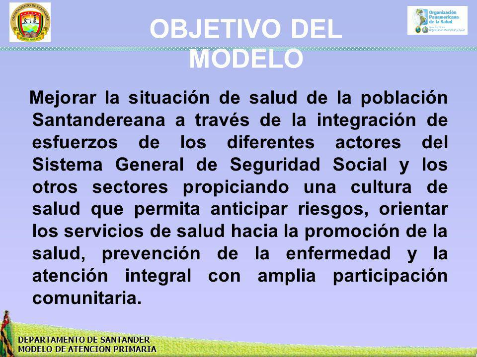 DEPARTAMENTO DE SANTANDER MODELO DE ATENCION PRIMARIA OBJETIVO DEL MODELO Mejorar la situación de salud de la población Santandereana a través de la i