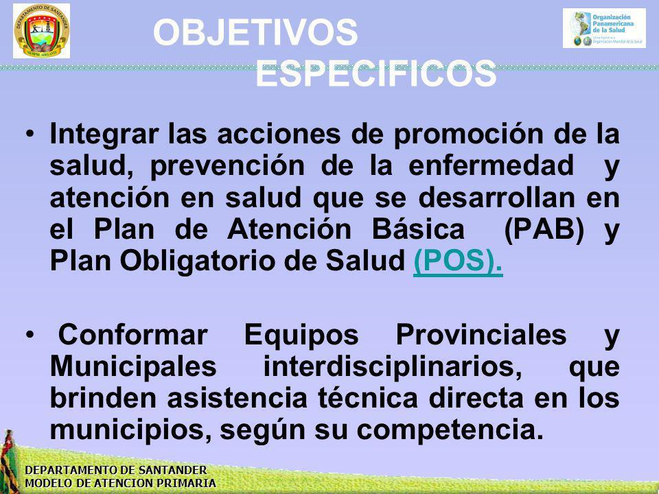 DEPARTAMENTO DE SANTANDER MODELO DE ATENCION PRIMARIA OBJETIVOS ESPECIFICOS Integrar las acciones de promoción de la salud, prevención de la enfermeda