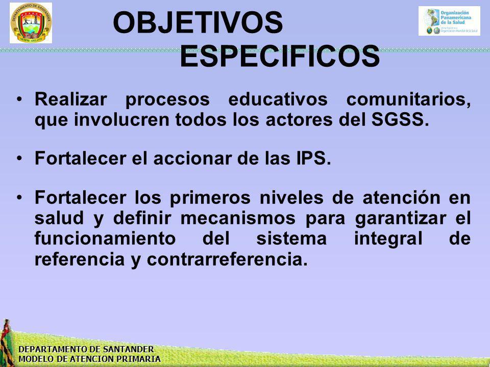 DEPARTAMENTO DE SANTANDER MODELO DE ATENCION PRIMARIA Realizar procesos educativos comunitarios, que involucren todos los actores del SGSS. Fortalecer