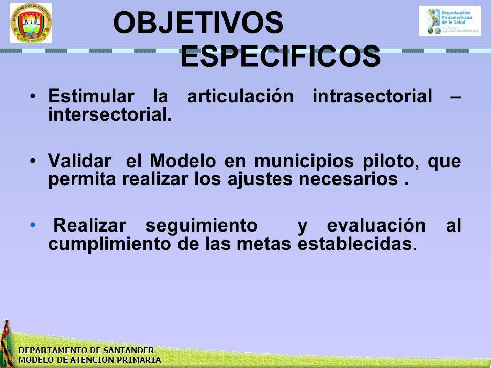DEPARTAMENTO DE SANTANDER MODELO DE ATENCION PRIMARIA Estimular la articulación intrasectorial – intersectorial. Validar el Modelo en municipios pilot