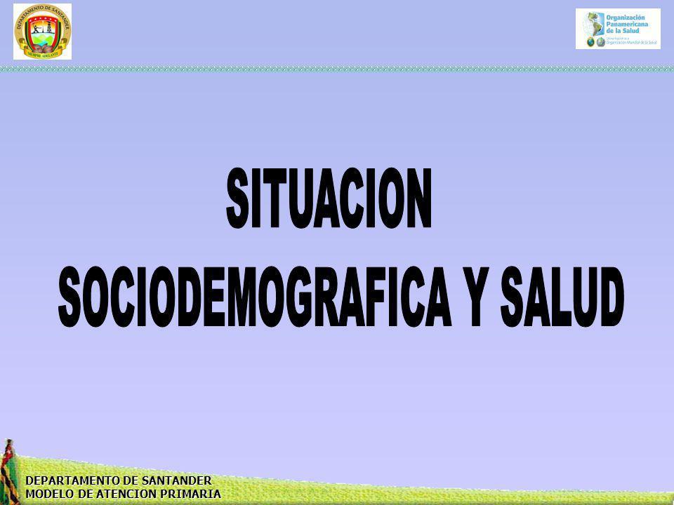 DEPARTAMENTO DE SANTANDER MODELO DE ATENCION PRIMARIA MODELO DE ATENCION INTEGRAL BASADO EN ATENCION PRIMARIA EQUIPO DE APS MUNICIPAL IPS - ARS EQUIPO DE APS PROVINCIAL GRUPO GESTOR DEPARTAMENTAL OPS COMUNIDAD PROMOTORA DE SALUD