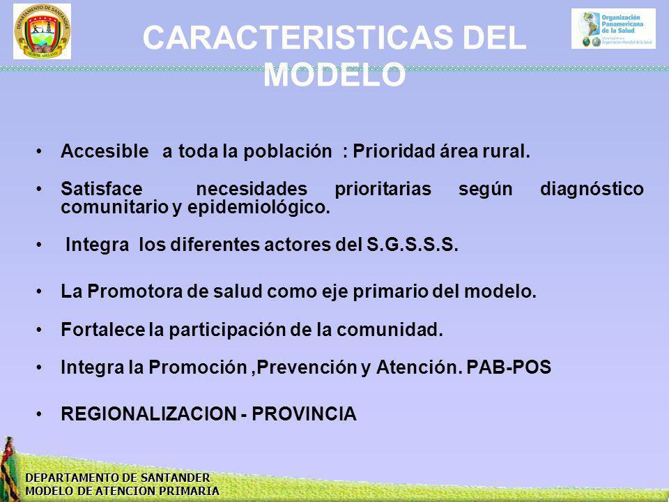DEPARTAMENTO DE SANTANDER MODELO DE ATENCION PRIMARIA CARACTERISTICAS DEL MODELO Accesible a toda la población : Prioridad área rural. Satisface neces