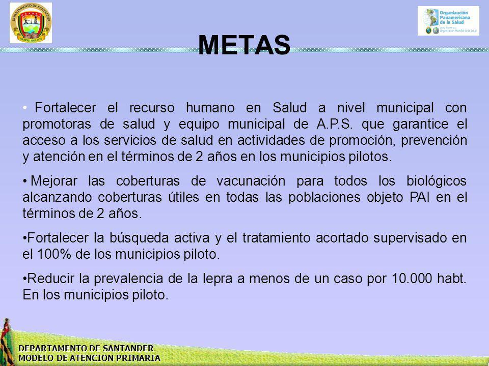 METAS Fortalecer el recurso humano en Salud a nivel municipal con promotoras de salud y equipo municipal de A.P.S. que garantice el acceso a los servi