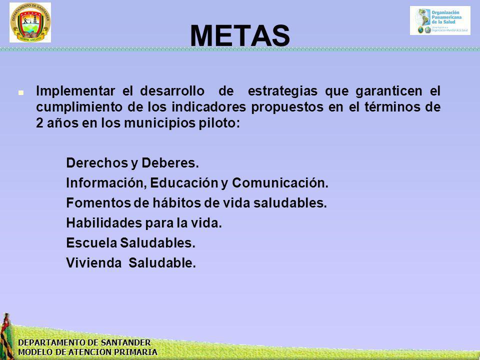 DEPARTAMENTO DE SANTANDER MODELO DE ATENCION PRIMARIA METAS Implementar el desarrollo de estrategias que garanticen el cumplimiento de los indicadores