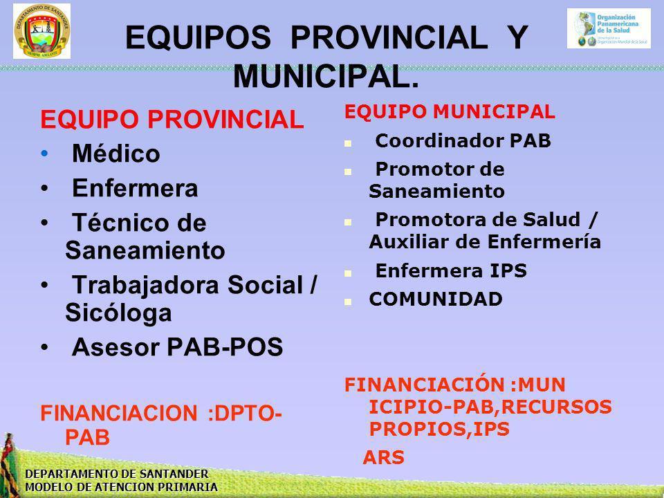 DEPARTAMENTO DE SANTANDER MODELO DE ATENCION PRIMARIA EQUIPO PROVINCIAL Médico Enfermera Técnico de Saneamiento Trabajadora Social / Sicóloga Asesor P