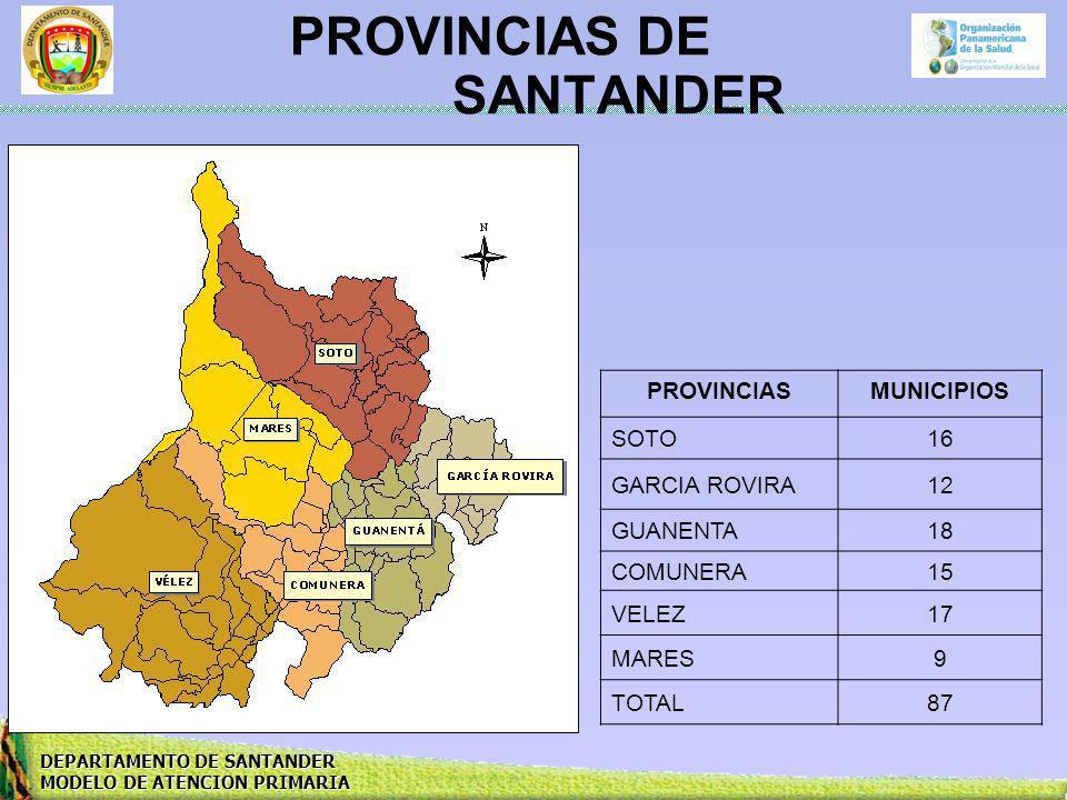 PROVINCIAS DE SANTANDER PROVINCIASMUNICIPIOS SOTO16 GARCIA ROVIRA12 GUANENTA18 COMUNERA15 VELEZ17 MARES9 TOTAL87