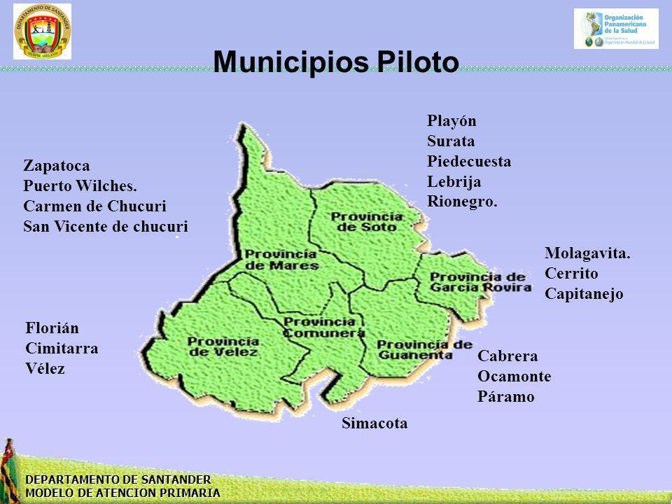 DEPARTAMENTO DE SANTANDER MODELO DE ATENCION PRIMARIA Municipios Piloto Zapatoca Puerto Wilches. Carmen de Chucuri San Vicente de chucuri. Florián Cim