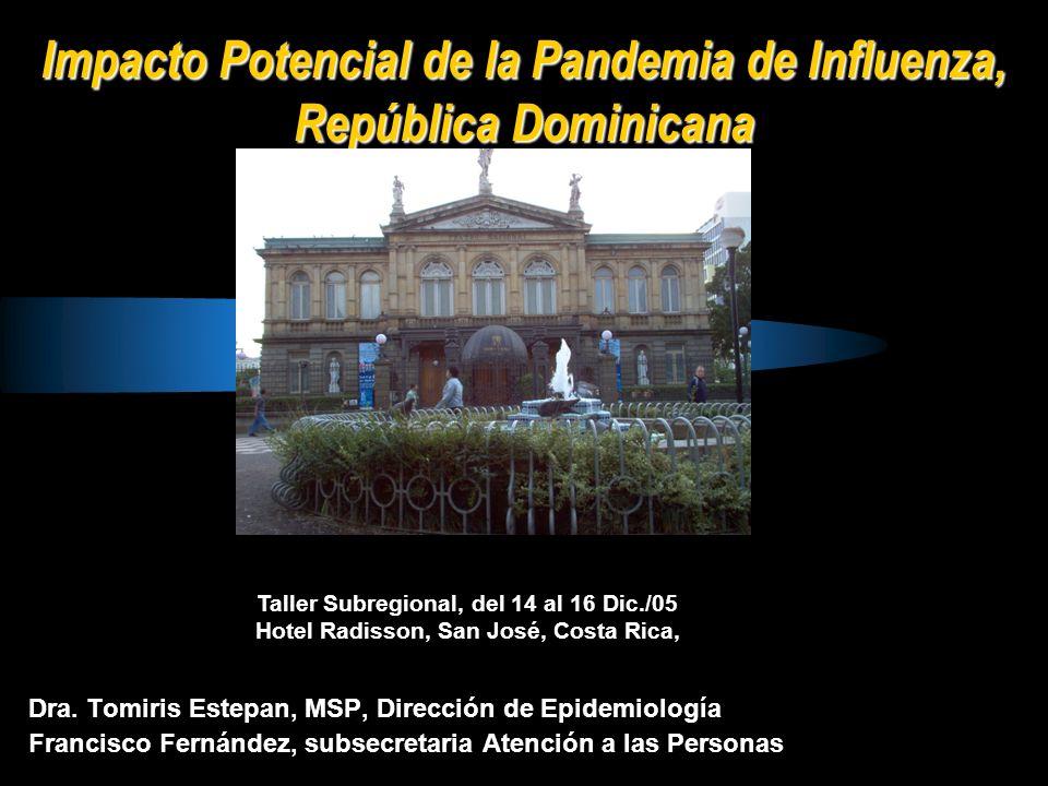 Impacto Potencial de la Pandemia de Influenza, República Dominicana Dra.