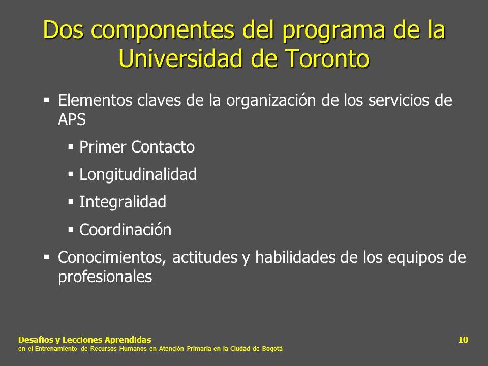 Desafíos y Lecciones Aprendidas en el Entrenamiento de Recursos Humanos en Atención Primaria en la Ciudad de Bogotá 10 Dos componentes del programa de