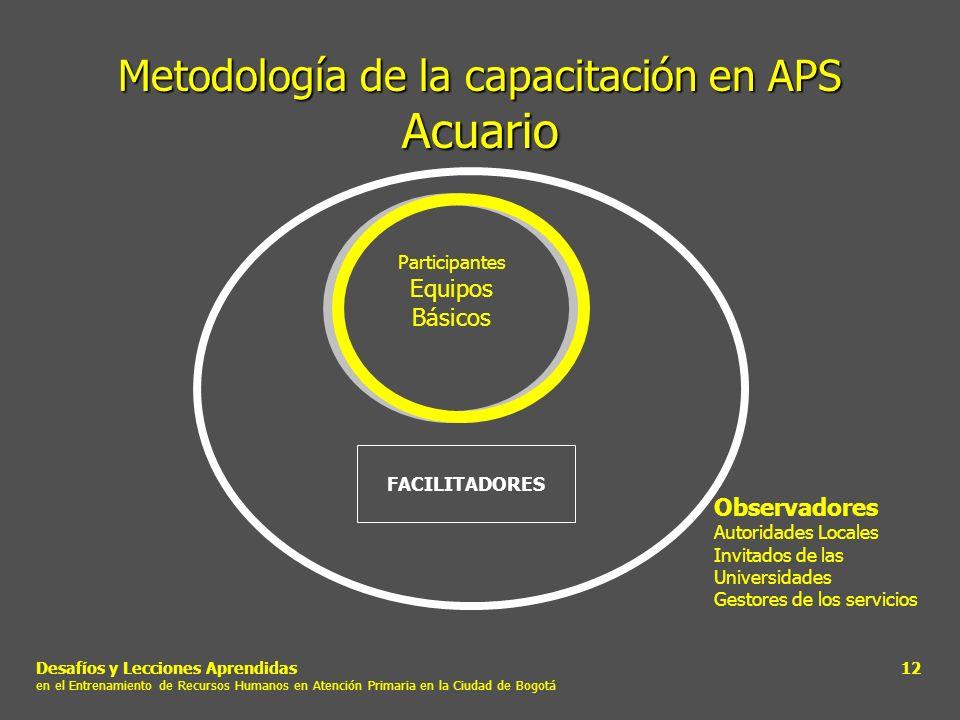 Desafíos y Lecciones Aprendidas en el Entrenamiento de Recursos Humanos en Atención Primaria en la Ciudad de Bogotá 12 Metodología de la capacitación