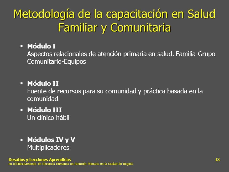 Desafíos y Lecciones Aprendidas en el Entrenamiento de Recursos Humanos en Atención Primaria en la Ciudad de Bogotá 13 Metodología de la capacitación