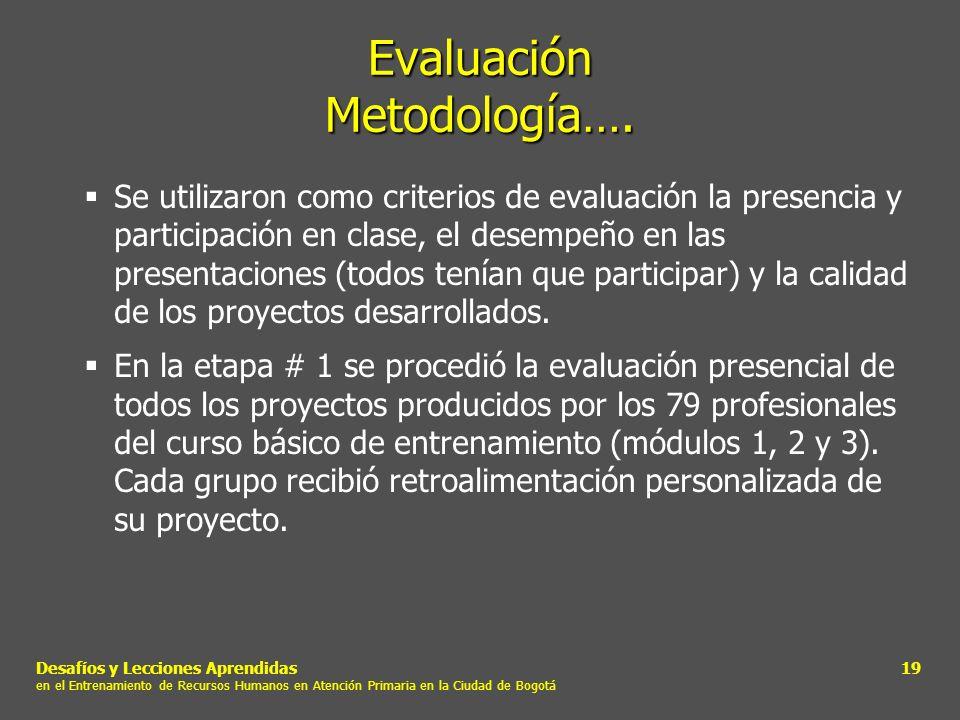 Desafíos y Lecciones Aprendidas en el Entrenamiento de Recursos Humanos en Atención Primaria en la Ciudad de Bogotá 19 Evaluación Metodología…. Se uti