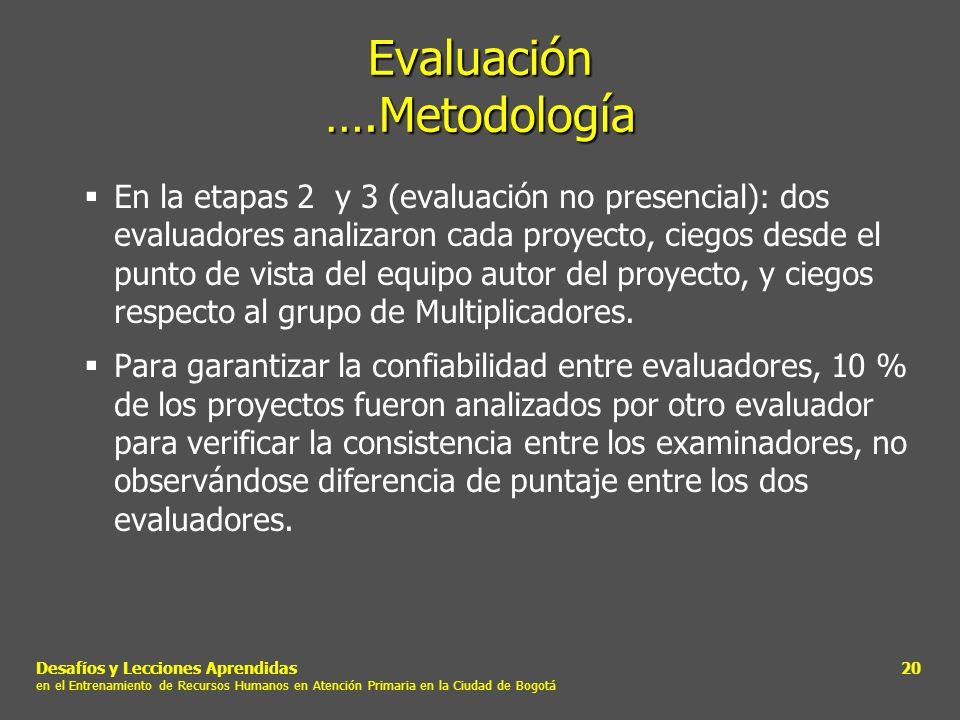 Desafíos y Lecciones Aprendidas en el Entrenamiento de Recursos Humanos en Atención Primaria en la Ciudad de Bogotá 20 Evaluación ….Metodología En la